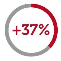 +37% icon