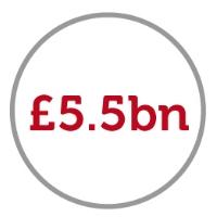 £5.5bn icon